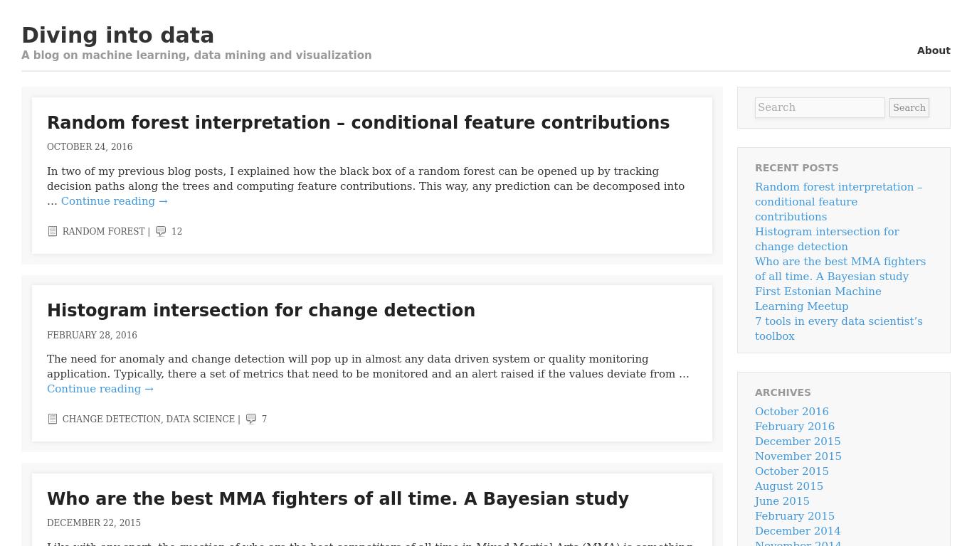 blog.datadive.net Screenshotx