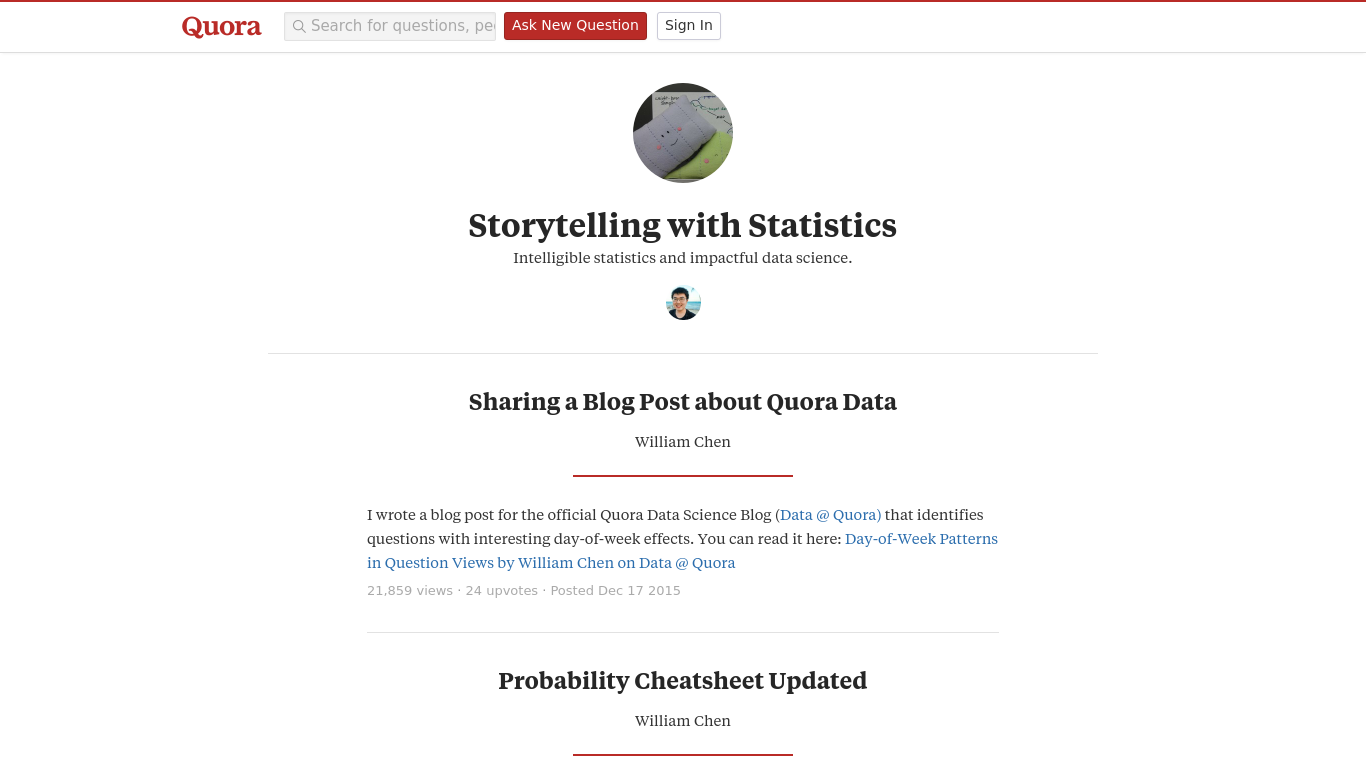 datastories.quora.com Screenshotx