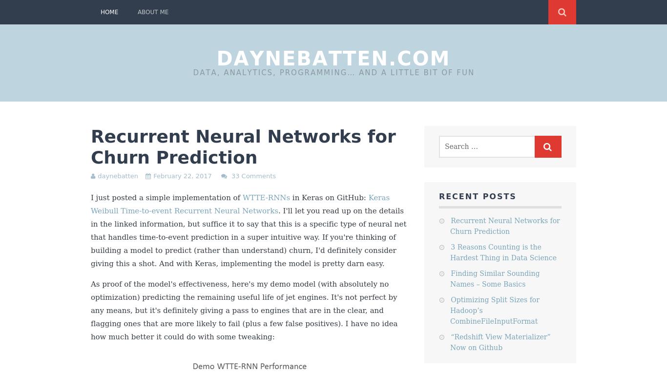 daynebatten.com Screenshotx
