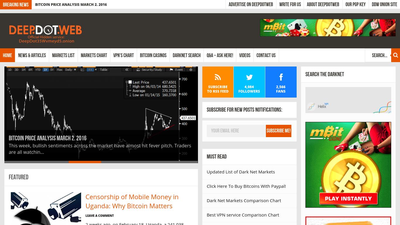 list darknet markets гирда