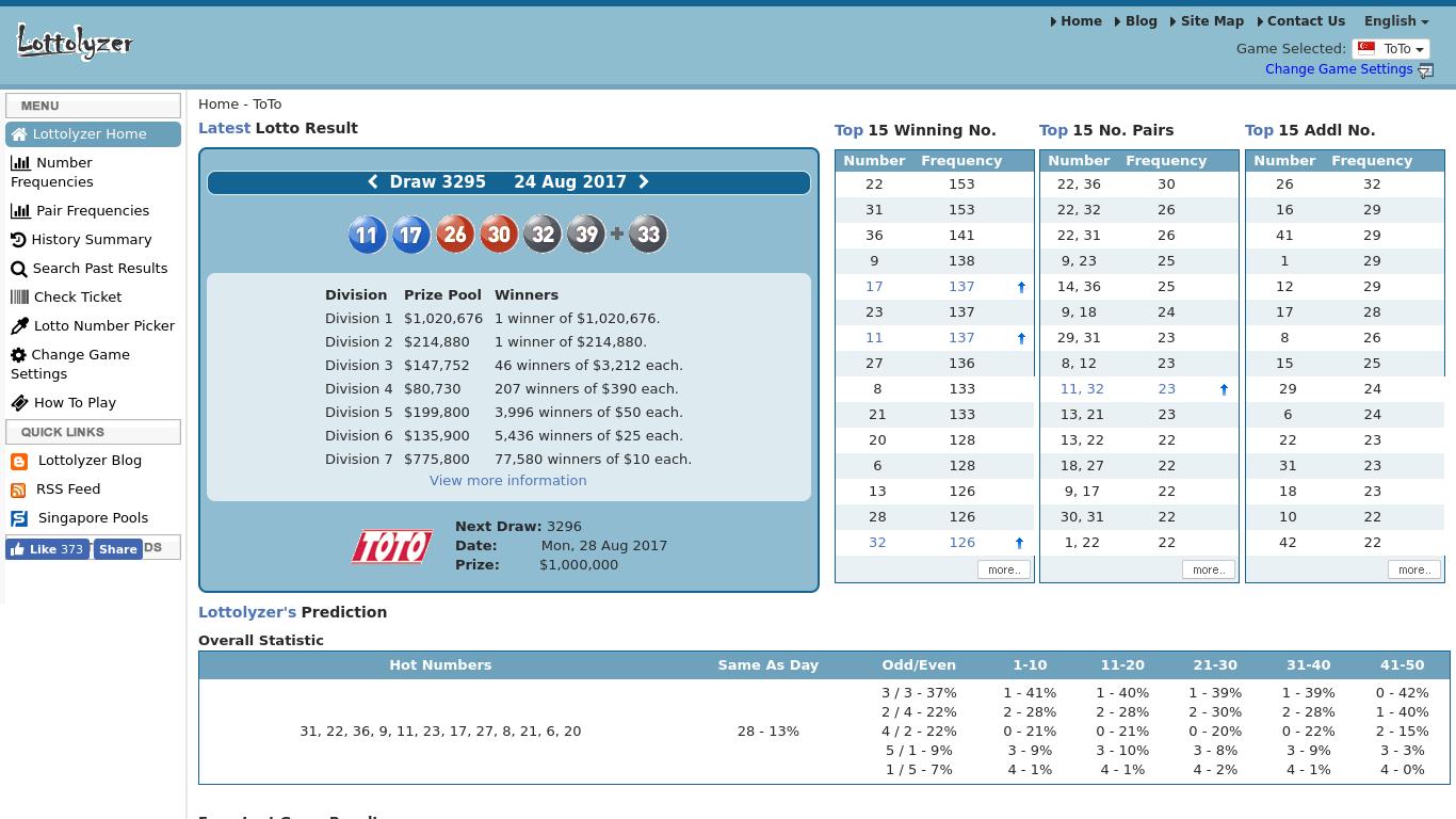en.lottolyzer.com Screenshotx