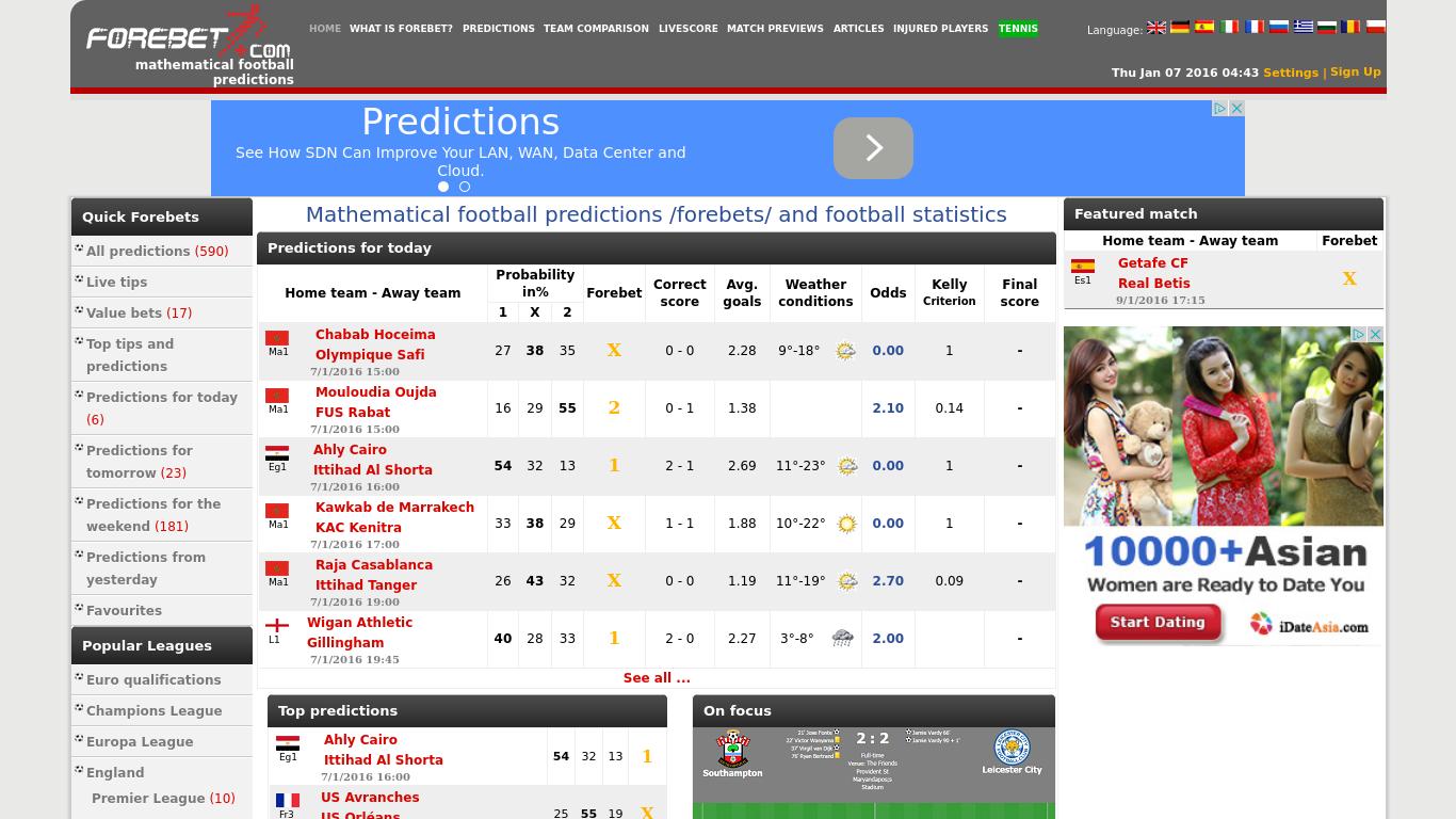 прогнозы на футбол forebet