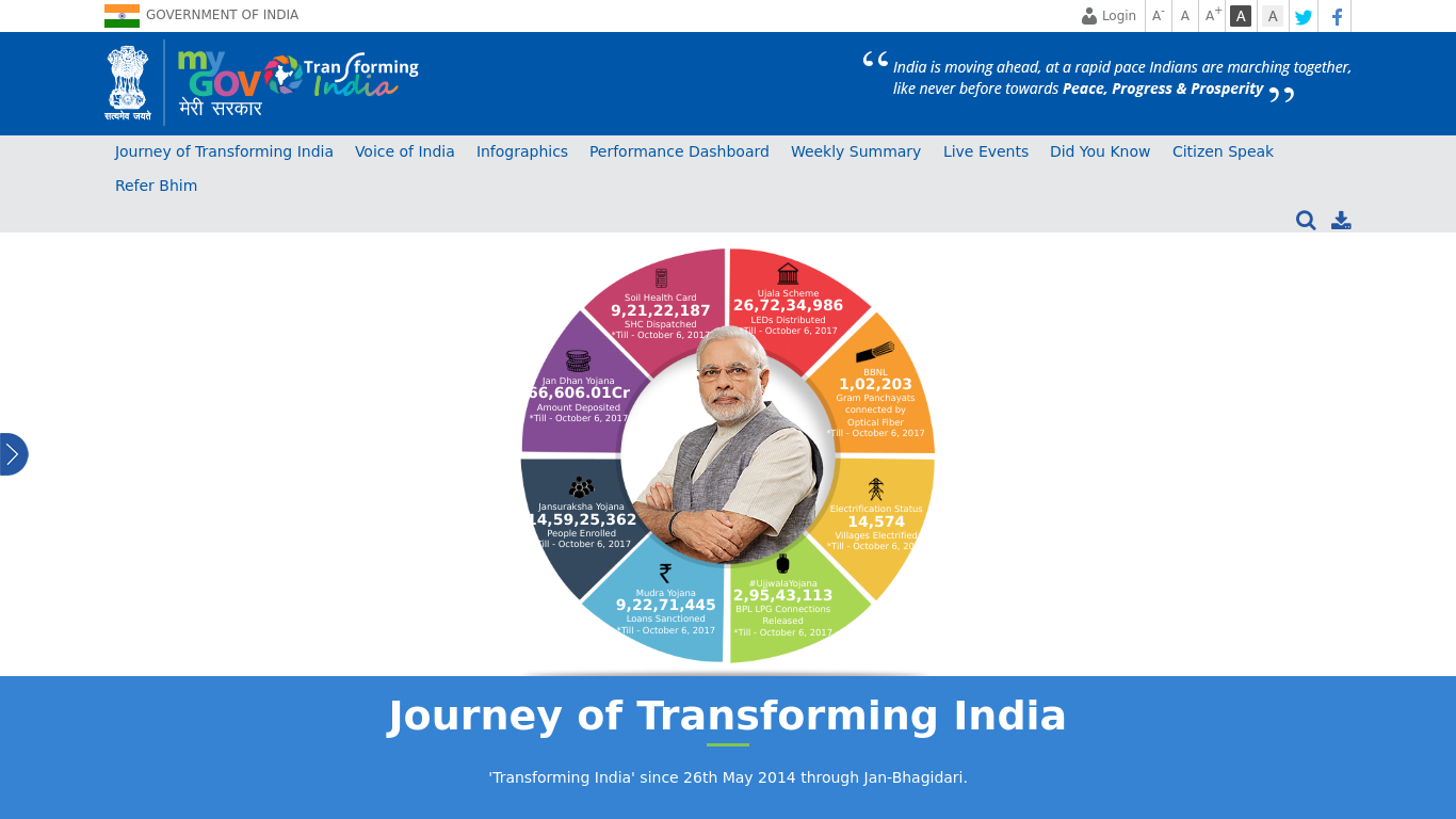 transformingindia.mygov.in Screenshotx